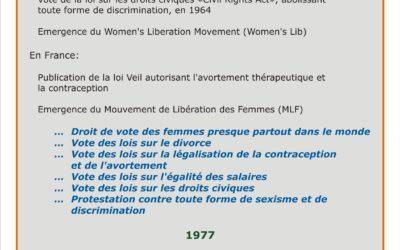 6-Internationale Egalite